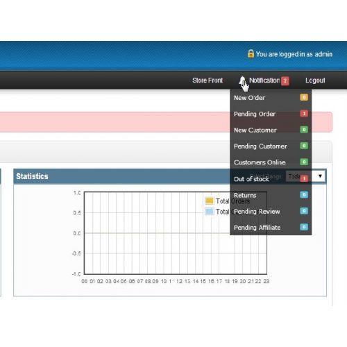 Быстрые уведомления в панели администратора для OpenCart и ocStore изображение №2