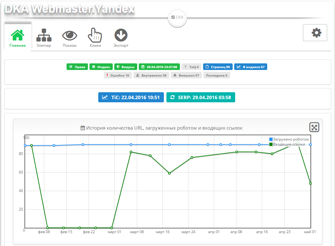 DKA Вебмастер.Яндекс для OpenCart и ocStore