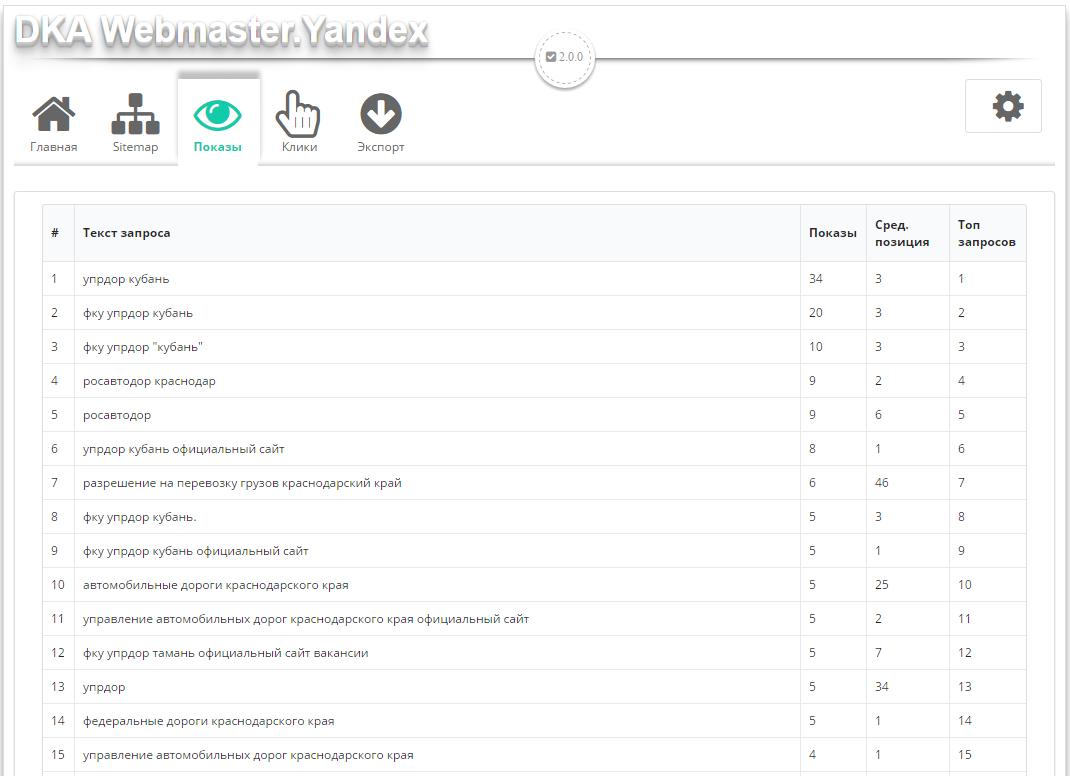 DKA Вебмастер.Яндекс для OpenCart и ocStore изображение №2